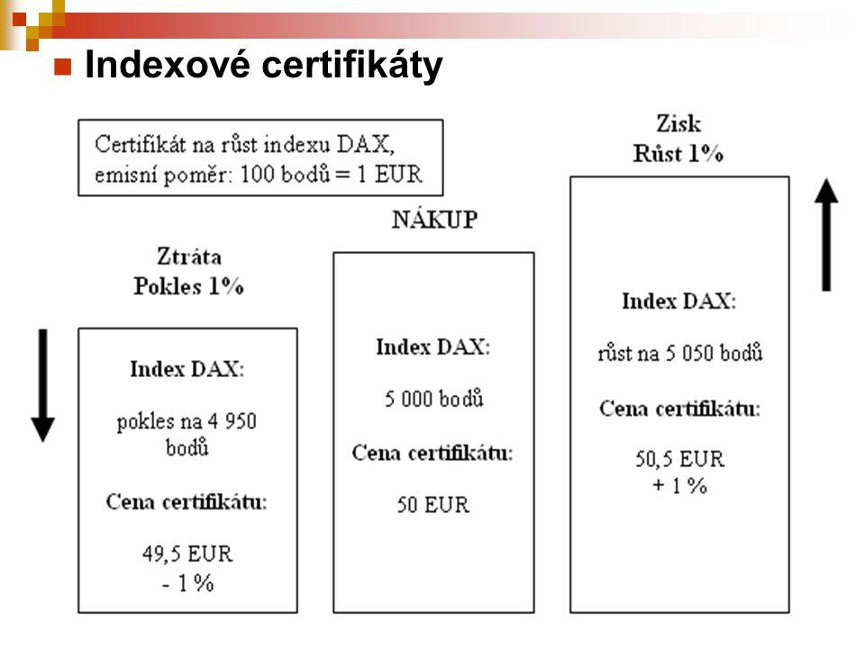 Indexové certifikáty