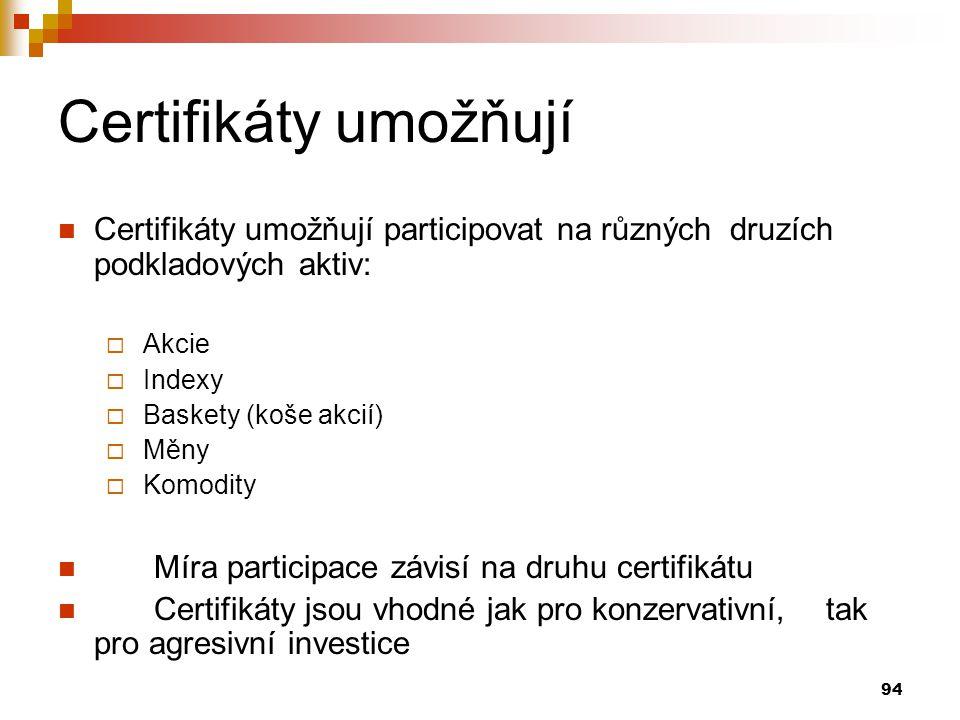 Certifikáty umožňují Certifikáty umožňují participovat na různých druzích podkladových aktiv: Akcie.