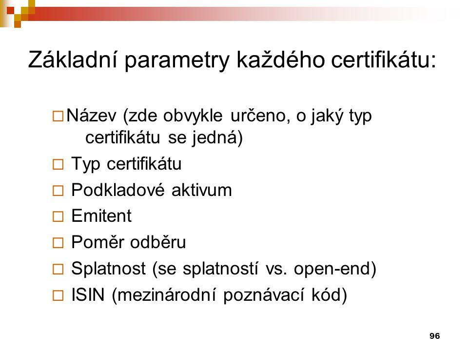 Základní parametry každého certifikátu: