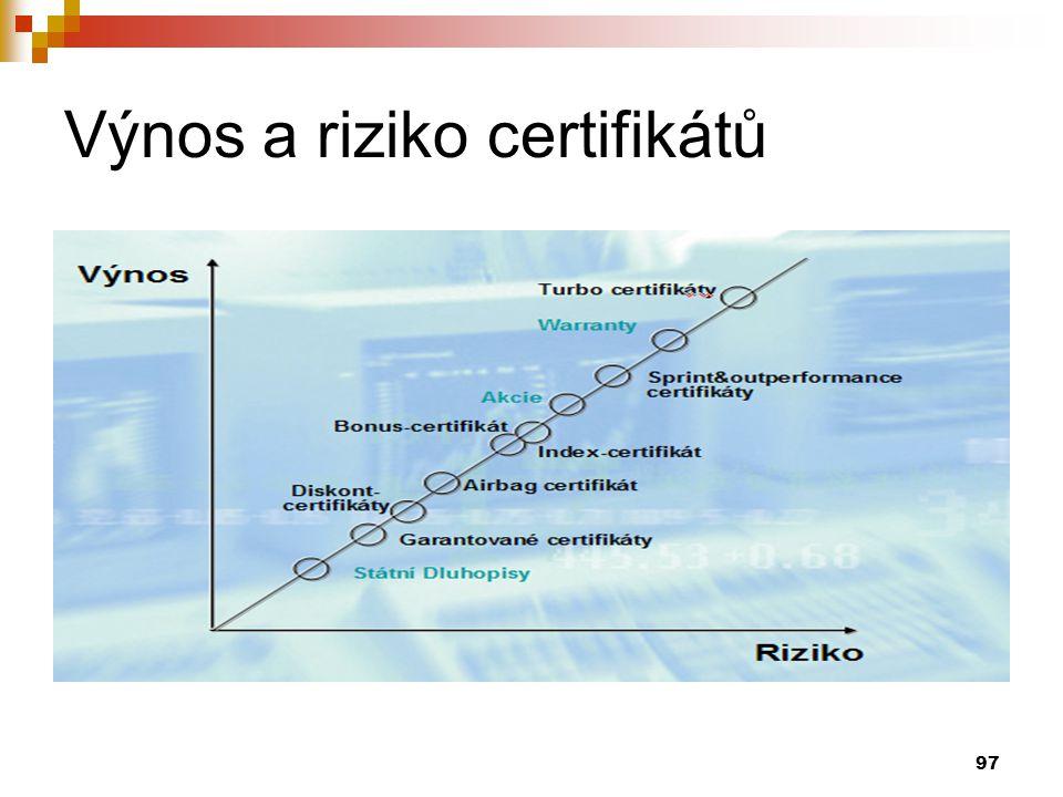 Výnos a riziko certifikátů