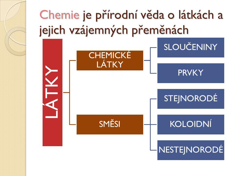 Chemie je přírodní věda o látkách a jejich vzájemných přeměnách