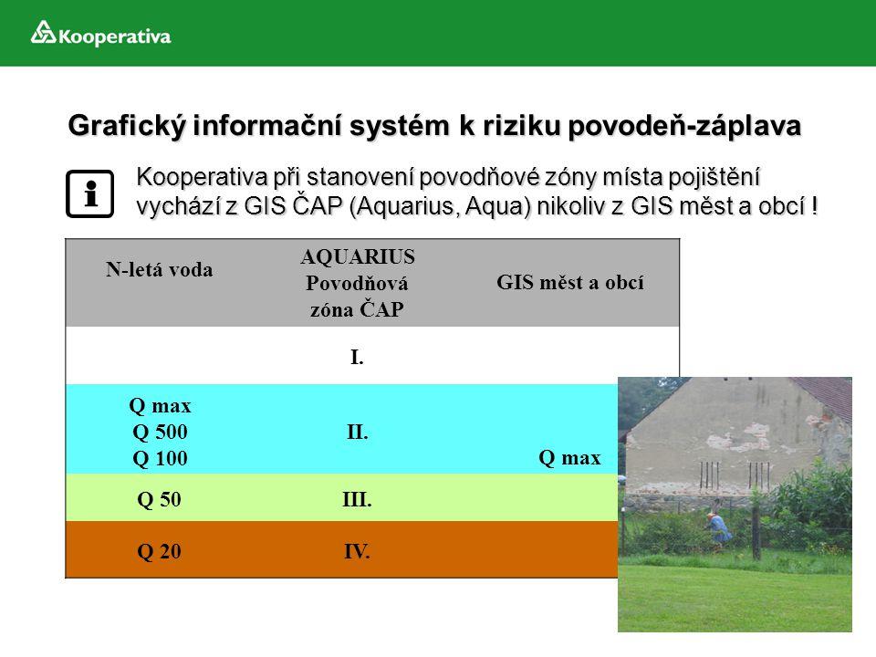 Grafický informační systém k riziku povodeň-záplava