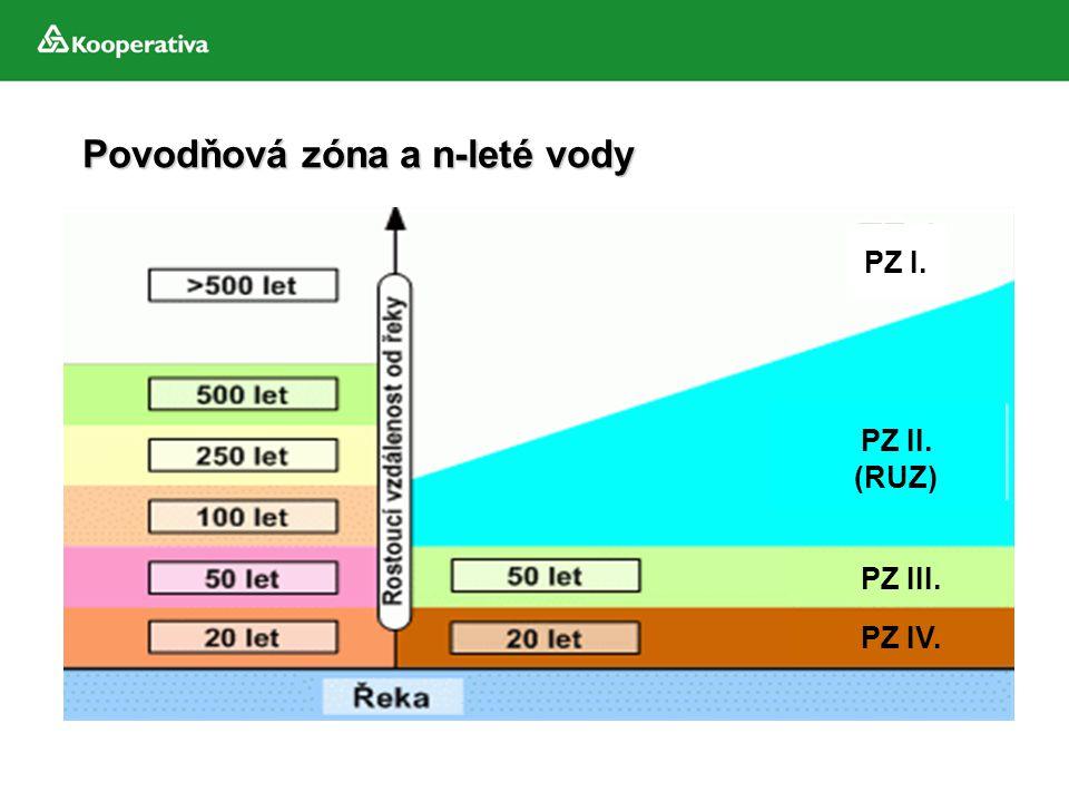 Povodňová zóna a n-leté vody