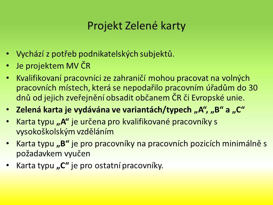 Projekt Zelené karty Vychází z potřeb podnikatelských subjektů.