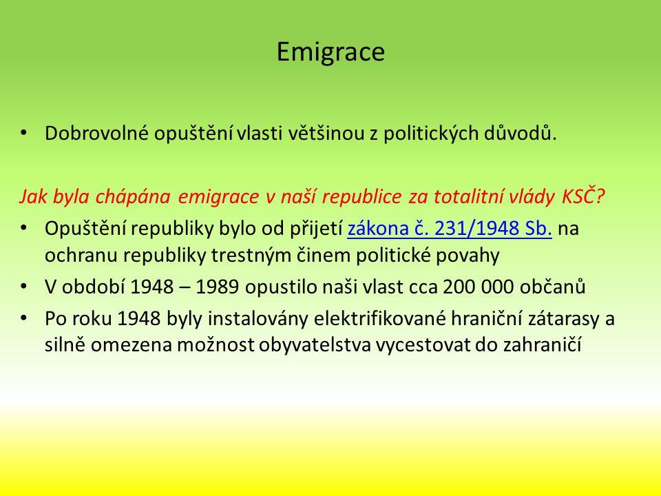 Emigrace Dobrovolné opuštění vlasti většinou z politických důvodů.