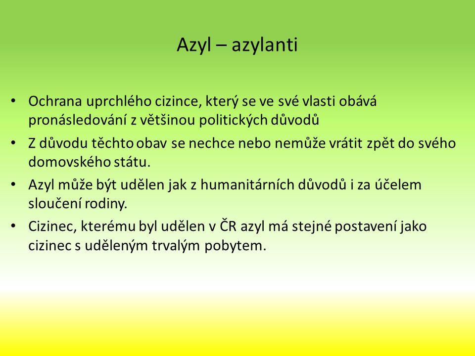 Azyl – azylanti Ochrana uprchlého cizince, který se ve své vlasti obává pronásledování z většinou politických důvodů.