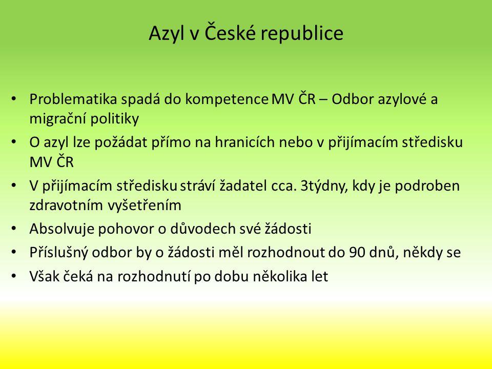Azyl v České republice Problematika spadá do kompetence MV ČR – Odbor azylové a migrační politiky.
