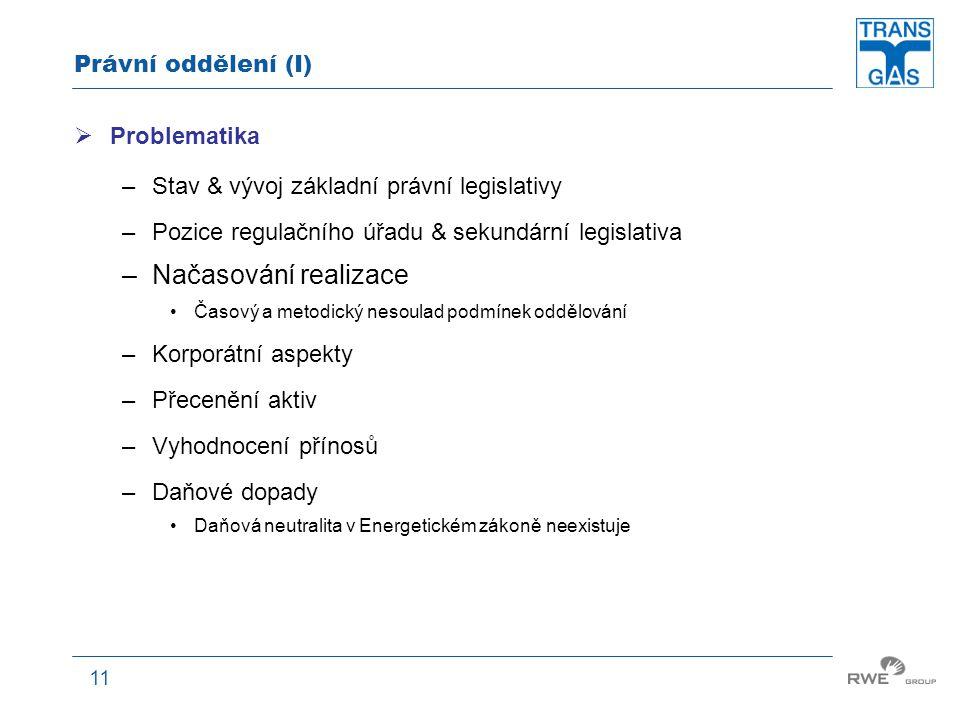Načasování realizace Právní oddělení (I) Problematika