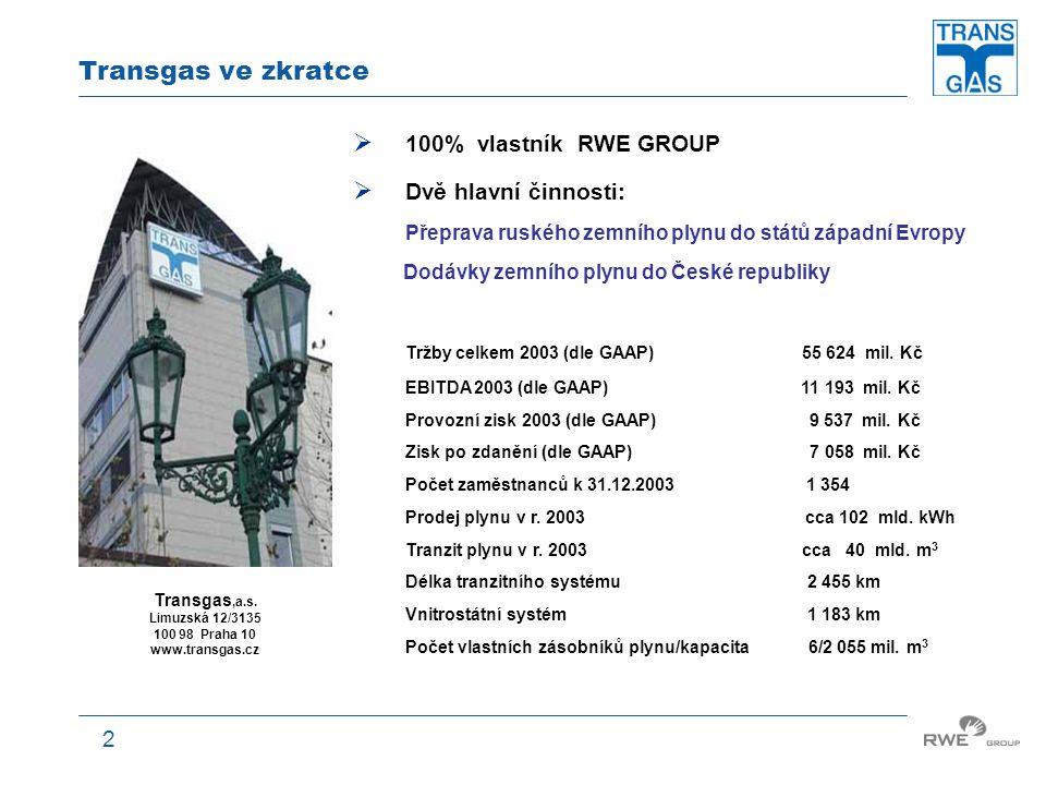 Transgas ve zkratce 100% vlastník RWE GROUP Dvě hlavní činnosti: