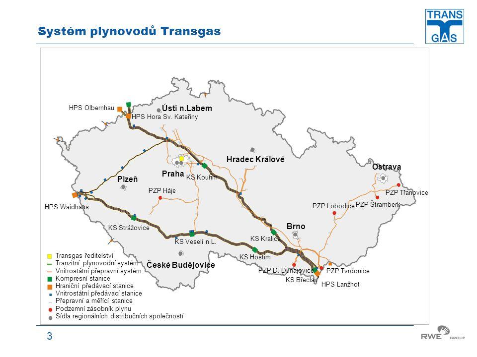 Systém plynovodů Transgas