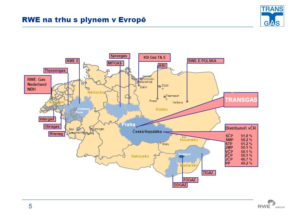RWE na trhu s plynem v Evropě
