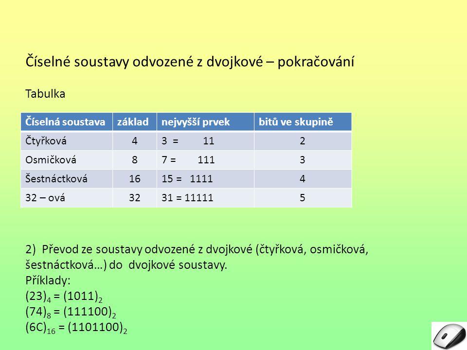 Číselné soustavy odvozené z dvojkové – pokračování
