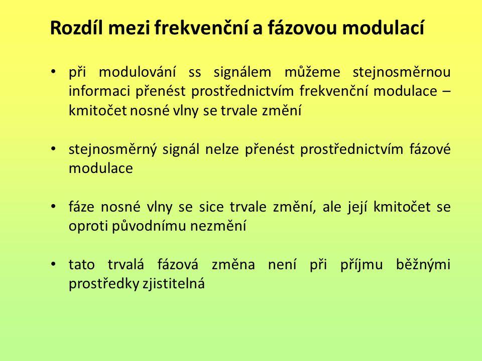 Rozdíl mezi frekvenční a fázovou modulací