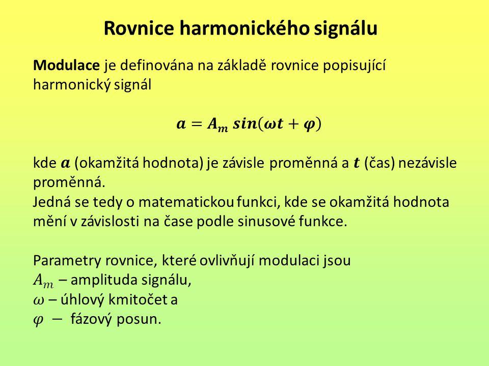 Rovnice harmonického signálu