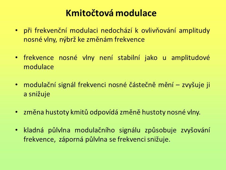 Kmitočtová modulace při frekvenční modulaci nedochází k ovlivňování amplitudy nosné vlny, nýbrž ke změnám frekvence.