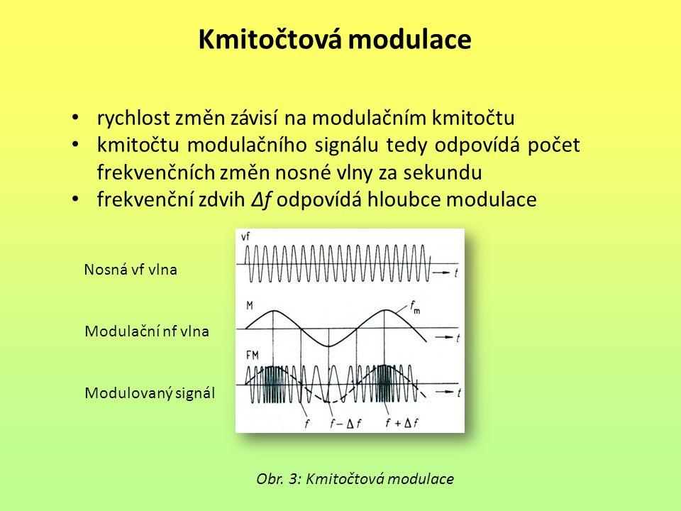 Kmitočtová modulace rychlost změn závisí na modulačním kmitočtu