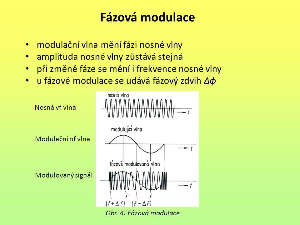 Fázová modulace modulační vlna mění fázi nosné vlny