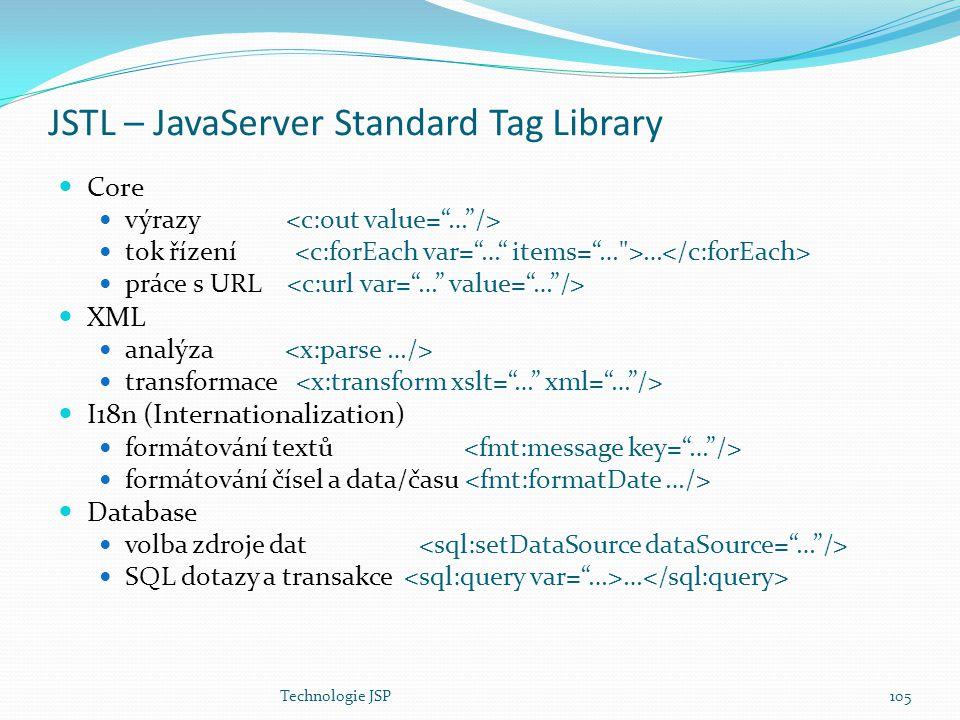 JSTL – JavaServer Standard Tag Library