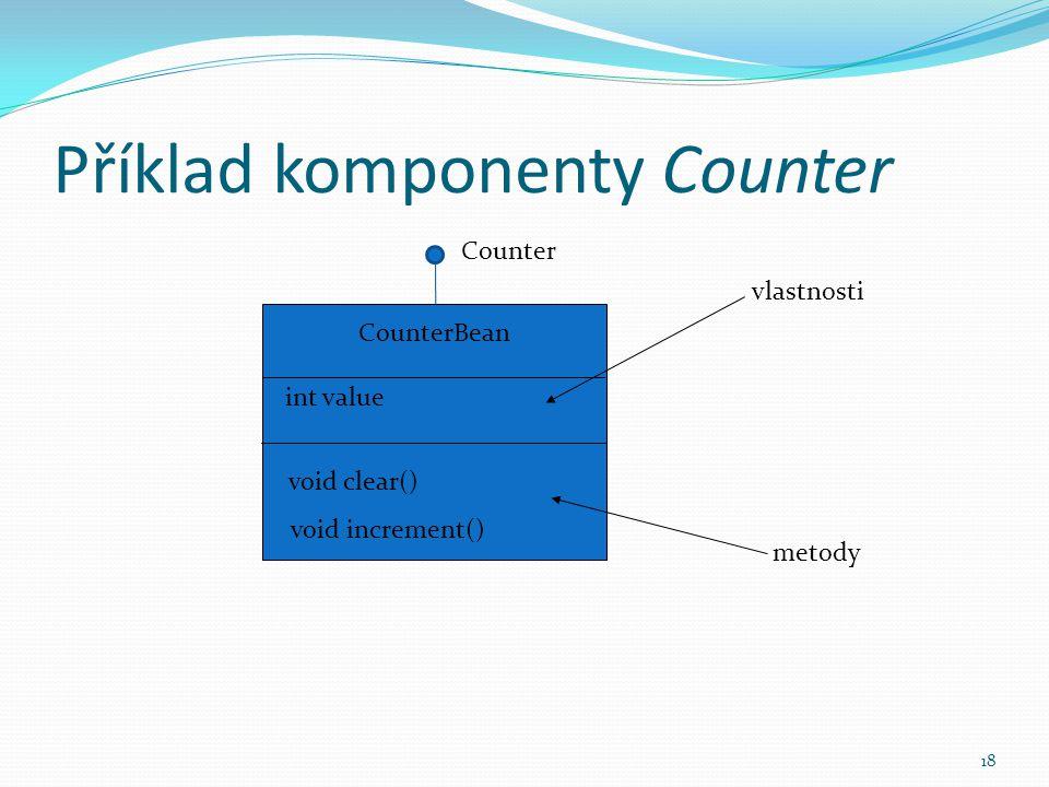 Příklad komponenty Counter