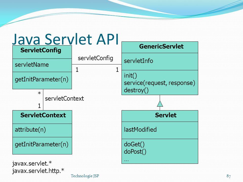 Java Servlet API GenericServlet