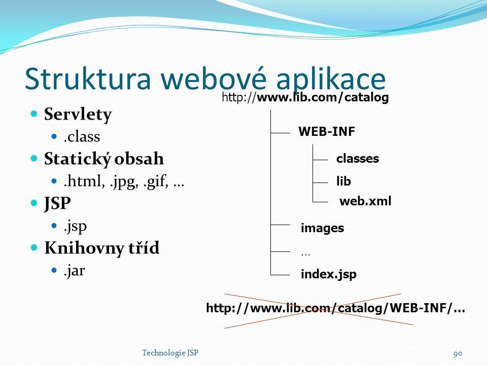 Struktura webové aplikace