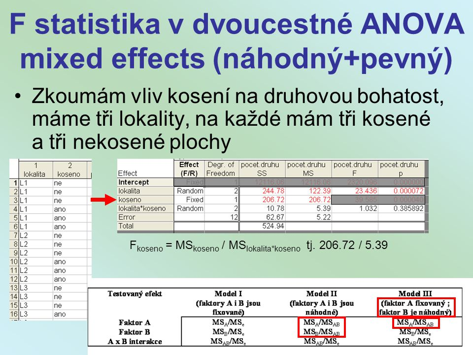 F statistika v dvoucestné ANOVA mixed effects (náhodný+pevný)