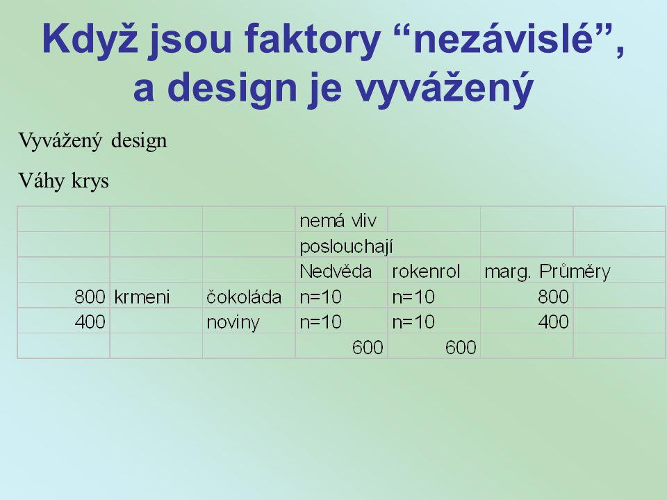 Když jsou faktory nezávislé , a design je vyvážený