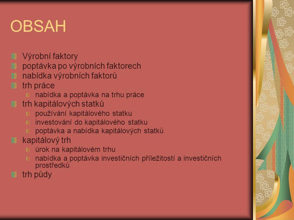 OBSAH Výrobní faktory poptávka po výrobních faktorech