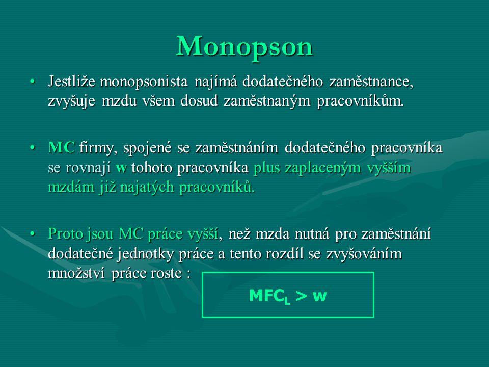 Monopson Jestliže monopsonista najímá dodatečného zaměstnance, zvyšuje mzdu všem dosud zaměstnaným pracovníkům.