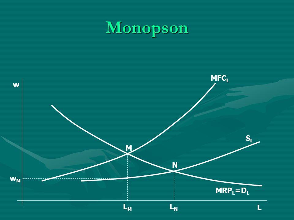 Monopson MFCL w SL M N wM MRPL=DL LM LN L