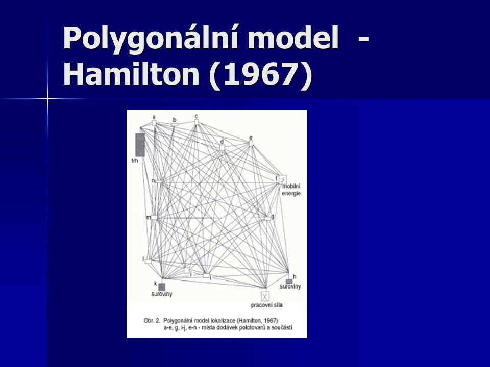 Polygonální model - Hamilton (1967)