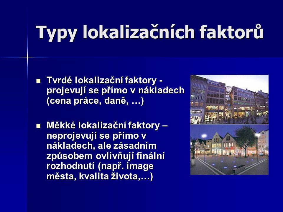 Typy lokalizačních faktorů
