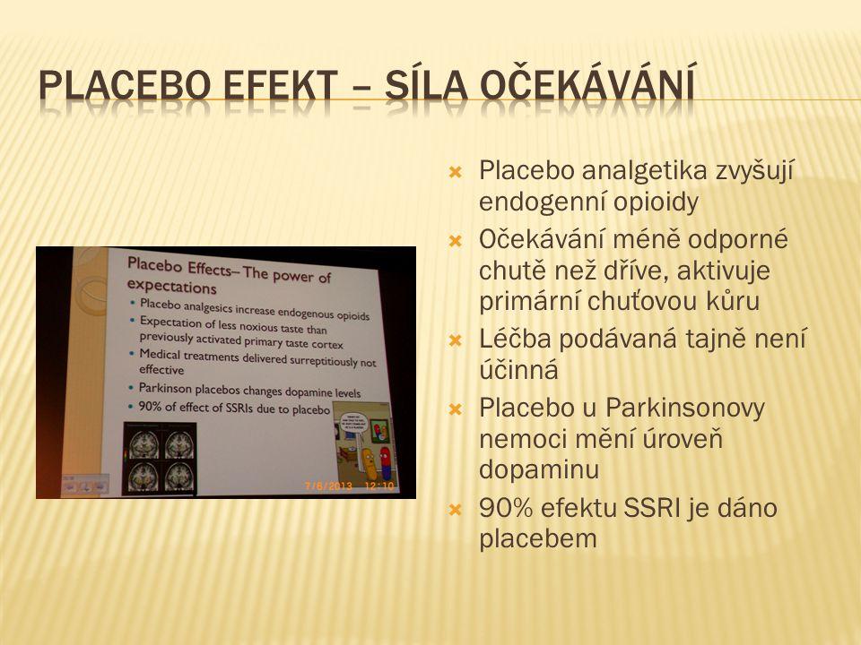 Placebo efekt – síla očekávání