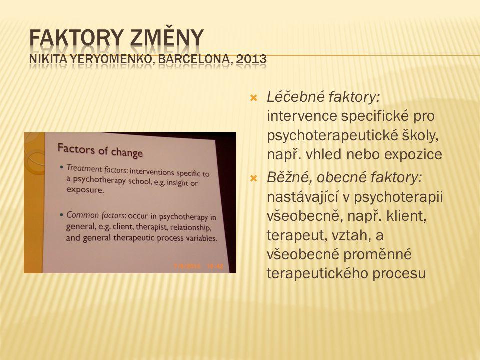 Faktory změny Nikita Yeryomenko, Barcelona, 2013