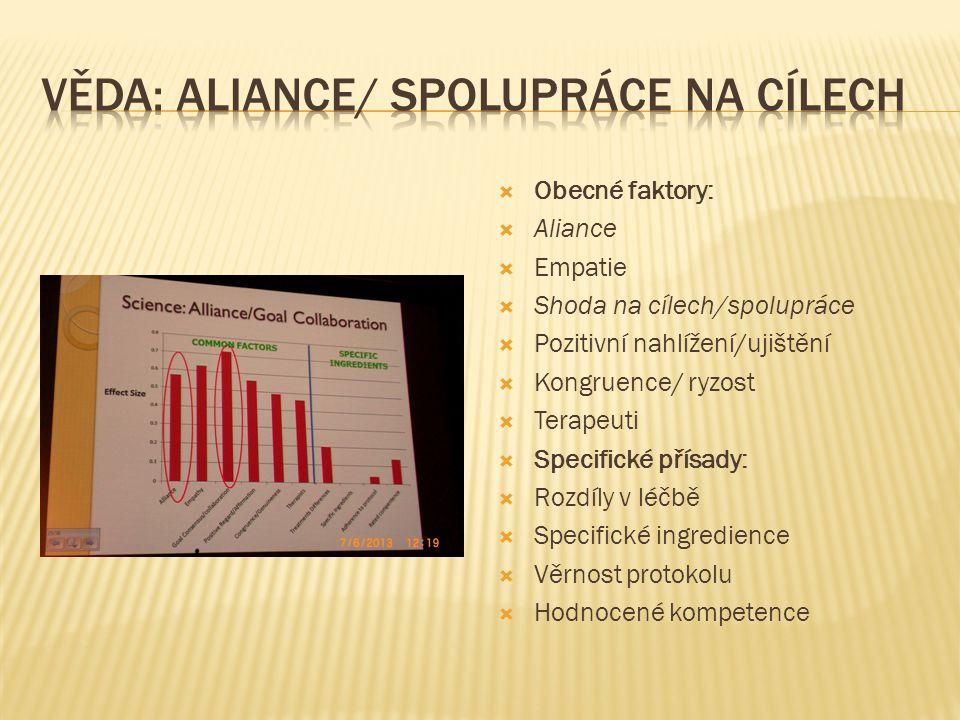 Věda: aliance/ spolupráce na cílech