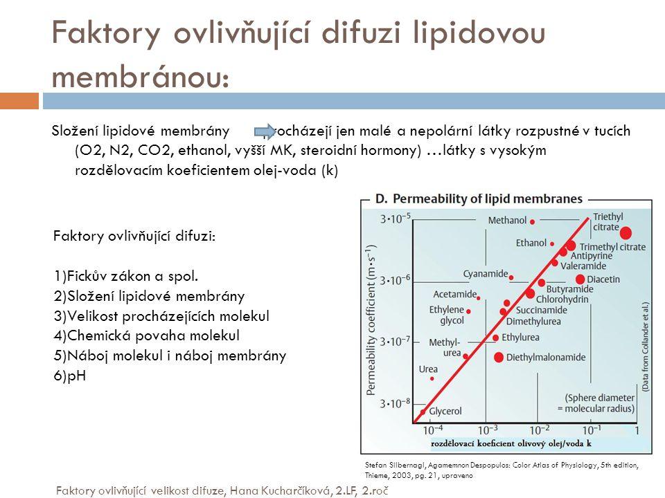 Faktory ovlivňující difuzi lipidovou membránou: