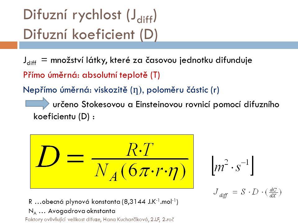 Difuzní rychlost (Jdiff) Difuzní koeficient (D)