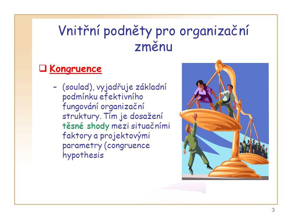 Vnitřní podněty pro organizační změnu