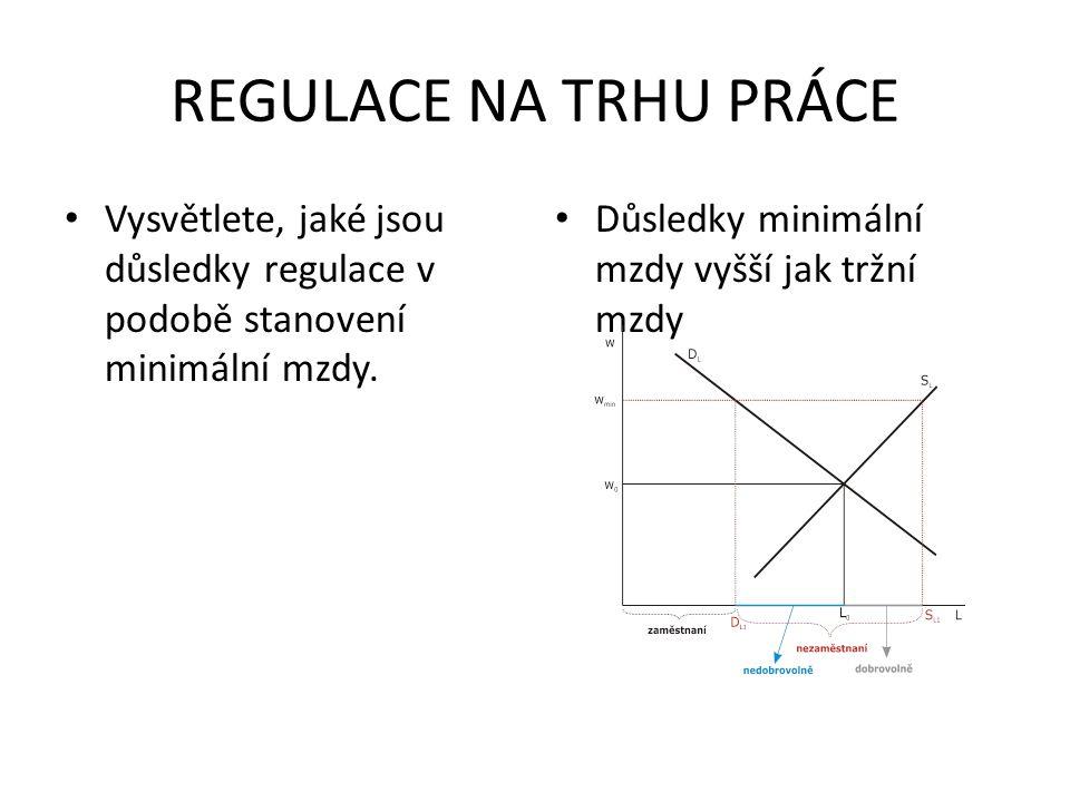 REGULACE NA TRHU PRÁCE Vysvětlete, jaké jsou důsledky regulace v podobě stanovení minimální mzdy.