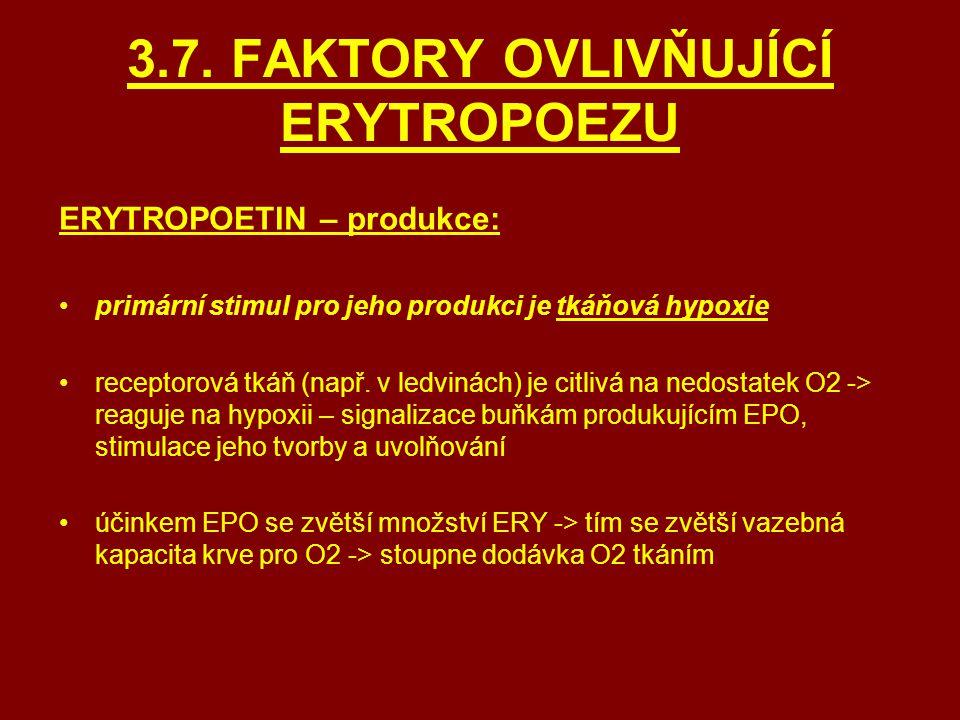 3.7. FAKTORY OVLIVŇUJÍCÍ ERYTROPOEZU