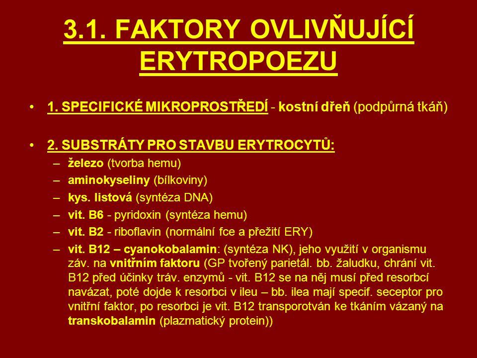 3.1. FAKTORY OVLIVŇUJÍCÍ ERYTROPOEZU