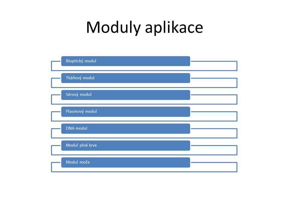 Moduly aplikace