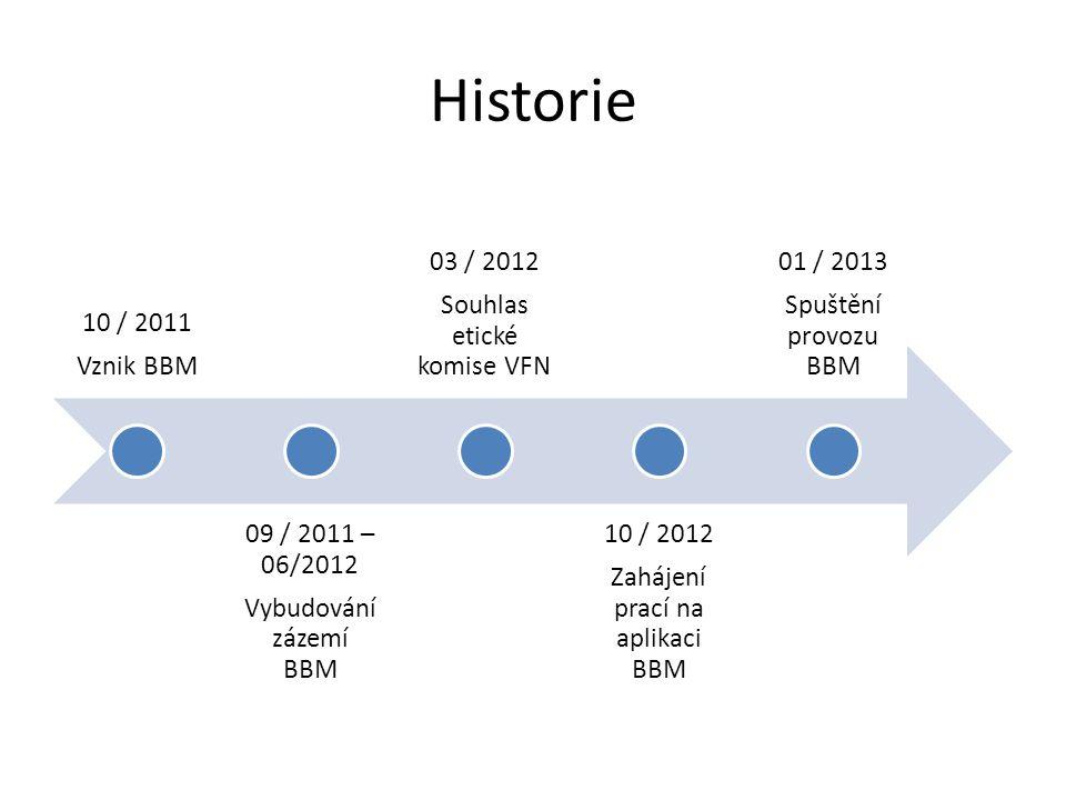 Historie 10 / 2011 Vznik BBM 09 / 2011 – 06/2012 Vybudování zázemí BBM