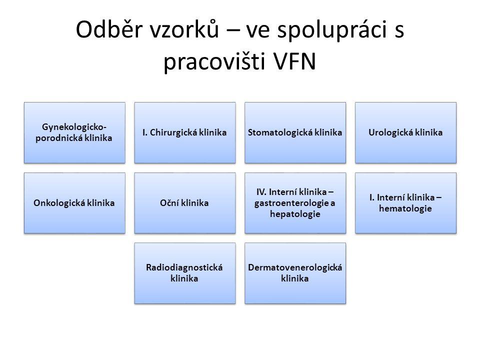 Odběr vzorků – ve spolupráci s pracovišti VFN