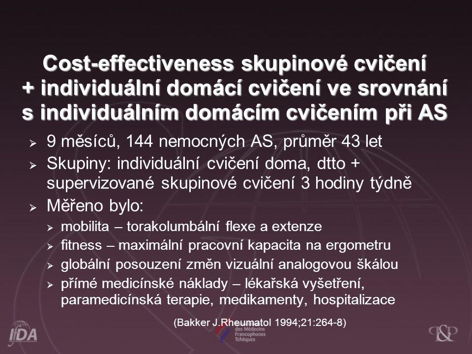 Cost-effectiveness skupinové cvičení + individuální domácí cvičení ve srovnání s individuálním domácím cvičením při AS