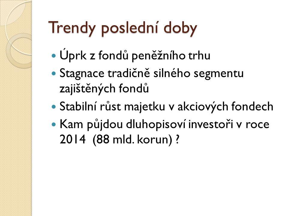 Trendy poslední doby Úprk z fondů peněžního trhu