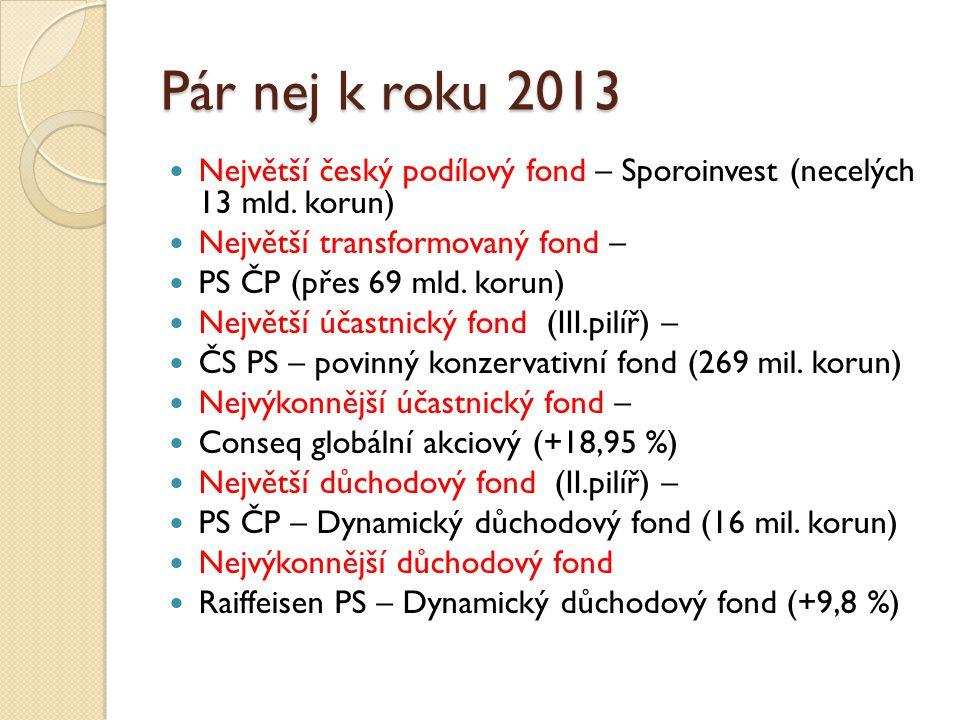 Pár nej k roku 2013 Největší český podílový fond – Sporoinvest (necelých 13 mld. korun) Největší transformovaný fond –