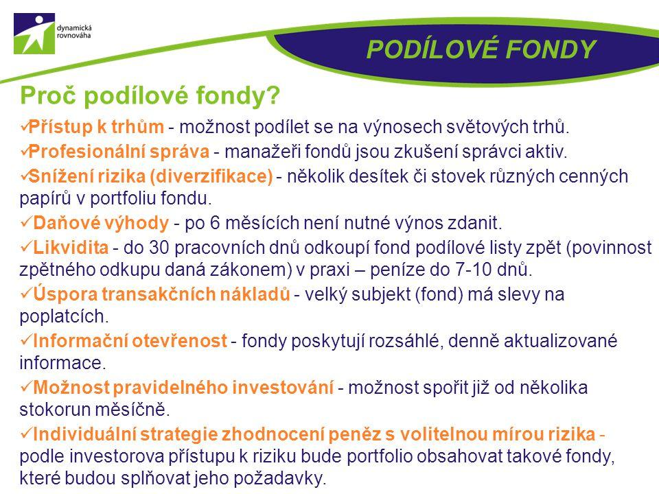 PODÍLOVÉ FONDY Proč podílové fondy