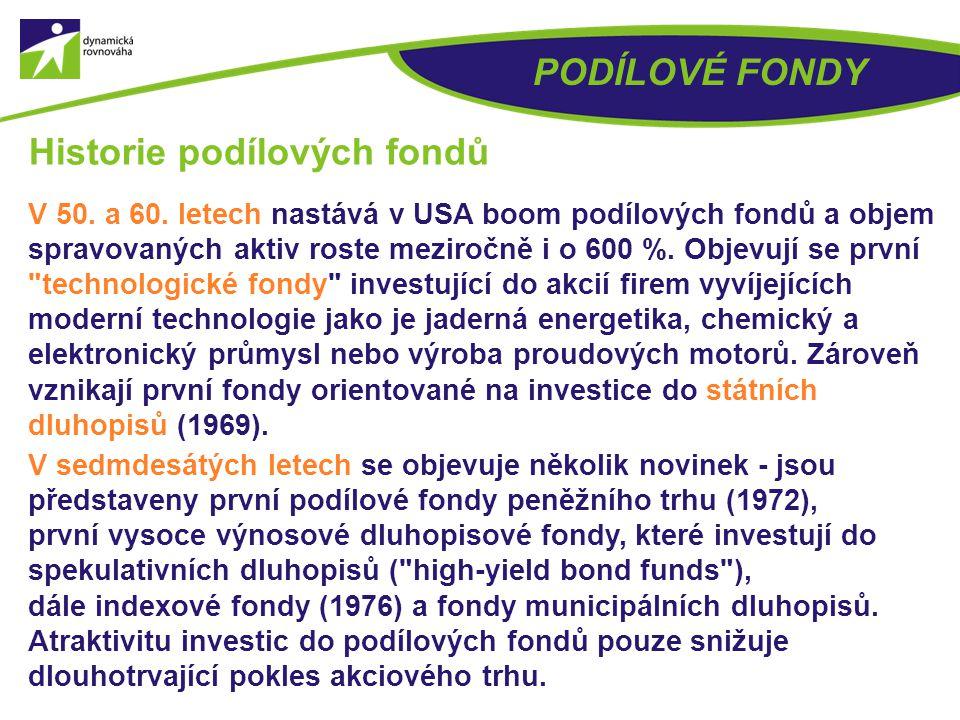 Historie podílových fondů