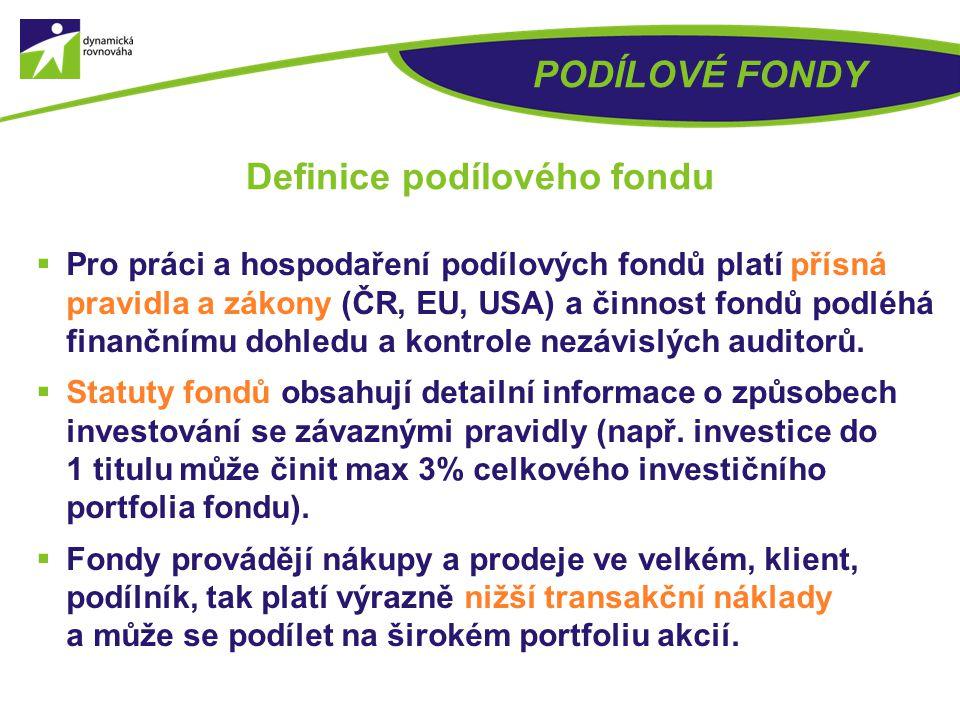 Definice podílového fondu